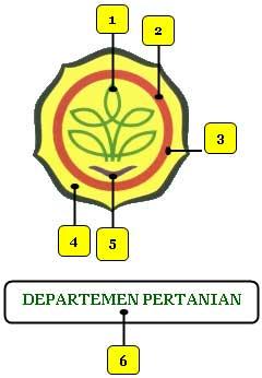 Departemen Pertanian Kioslambang